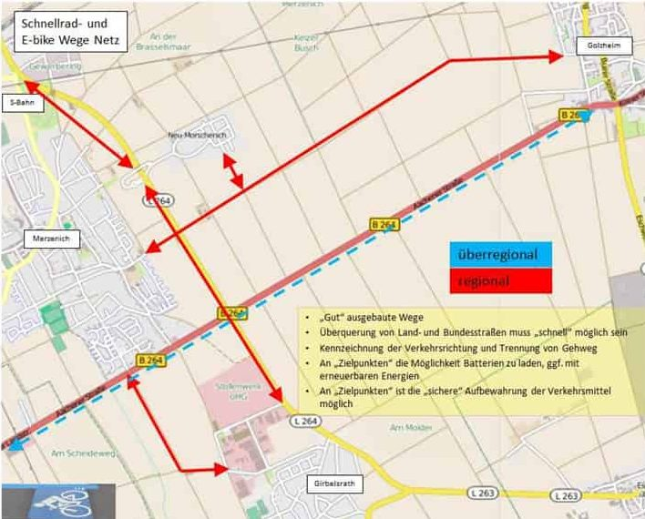 Verkehrssichere Sanierung des Heppenbuschwegs und Heppenbuschgrabens
